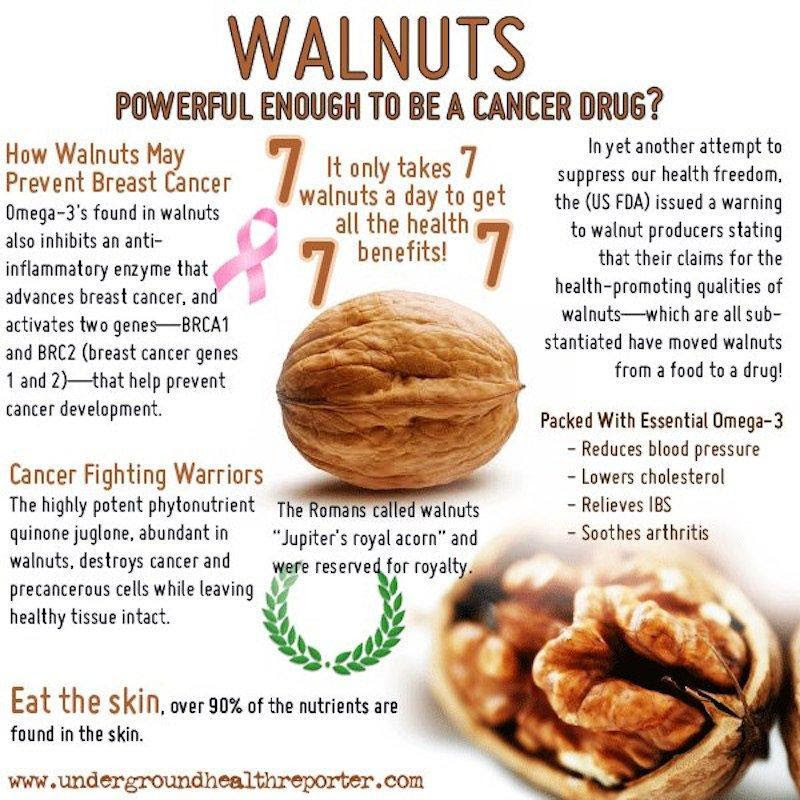 See What Happens When You Eat 7 Walnuts a Day