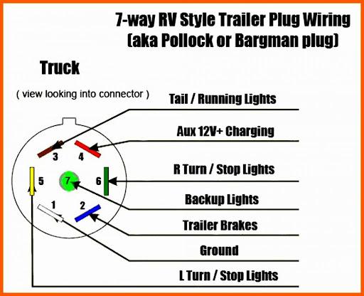 7 Pin Trailer Wiring Diagram South Africa