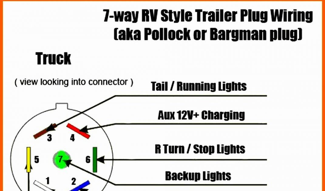 7 Way Plug Wiring Diagram Trailer from lh6.googleusercontent.com
