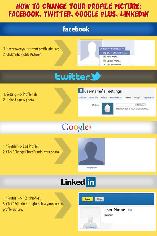 Your Social Media Profile Picture Cheatsheet (Twitter ...