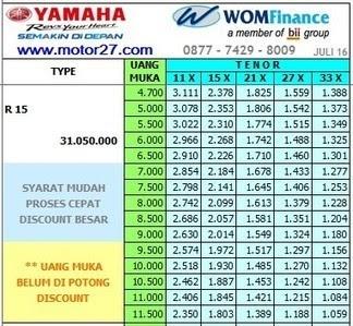 Tabel Angsuran Kredit Motor Honda Cs Finance