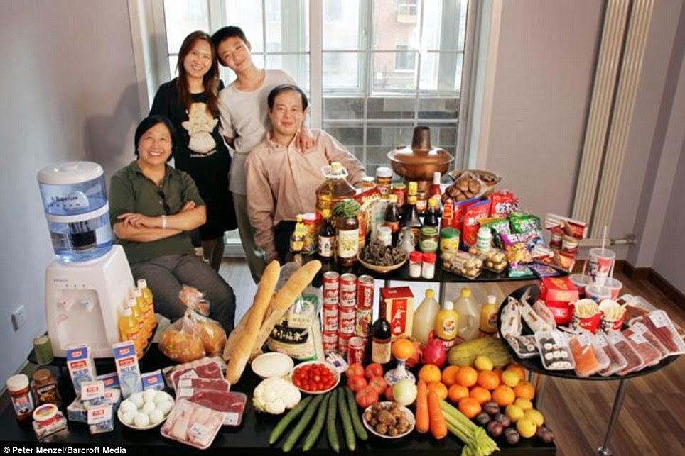 Κίνα: Ο Dong οικογένεια από το Πεκίνο που ξοδεύουν περίπου £ 99 για τα τρόφιμα κάθε εβδομάδα