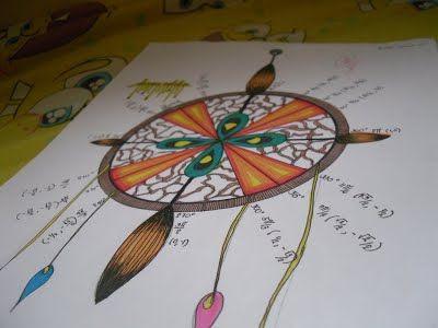 Unit Circle Project - Mr. Johnson FHS | math education | Pinterest ...