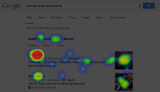 heat map of users viewing SERPs
