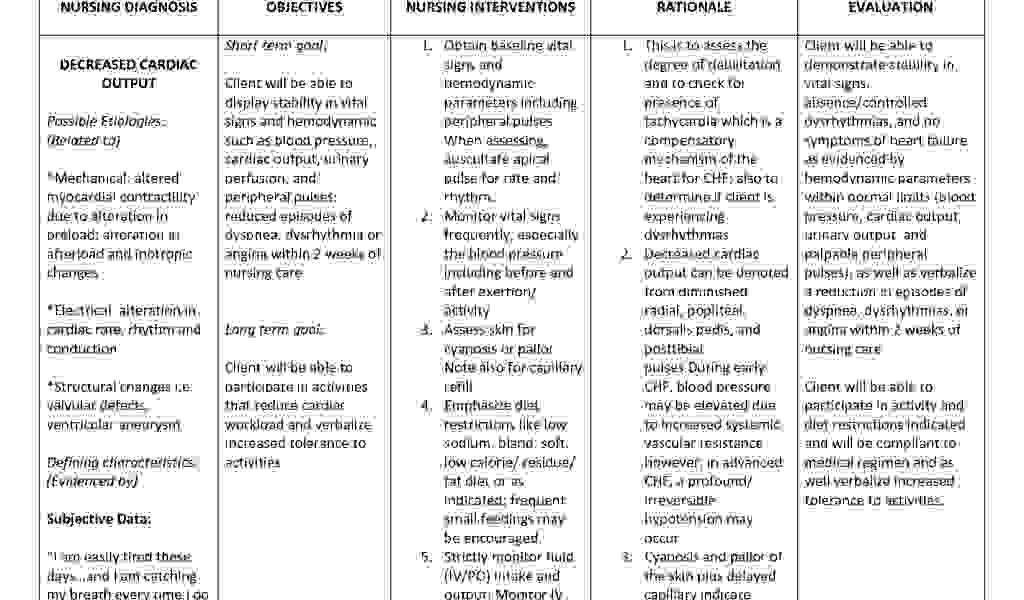 Bipolar ncp | nanda nursing care plan examples.