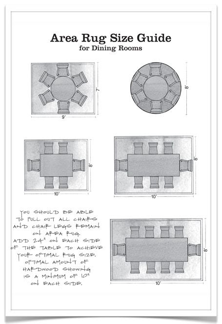 area rug size guide for dining rooms.