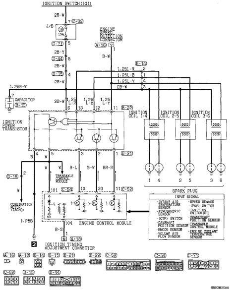 I am working on a 1993 Mitsubishi 3000gt vr4 twin turbo
