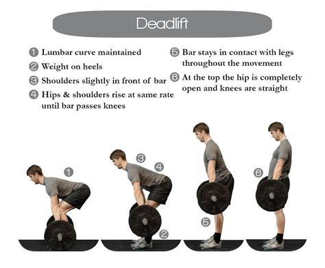 learn proper deadlift form  build strength