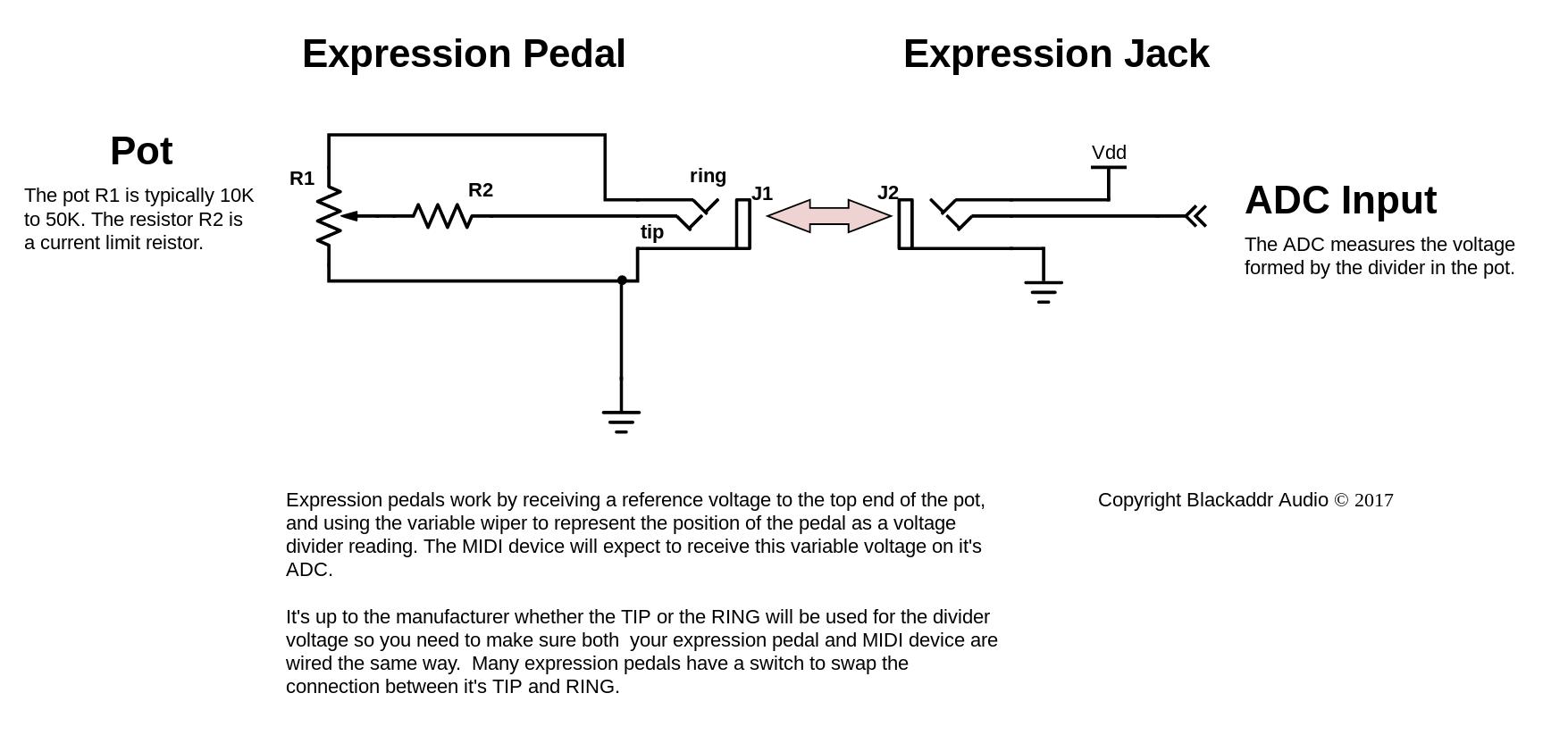 How Guitar Pedal Circuits Work
