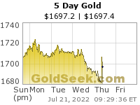 GoldSeek.com provides you with the information to make the right decisions on your AU 5 Day investments
