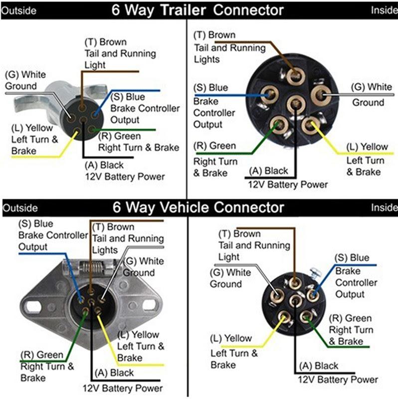 Diagram In Pictures Database 2002 Tacoma Trailer Wiring Diagram Just Download Or Read Wiring Diagram Jean Paul Vidal Forum Onyxum Com