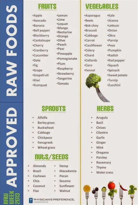 ideas  raw vegan diet plan  pinterest
