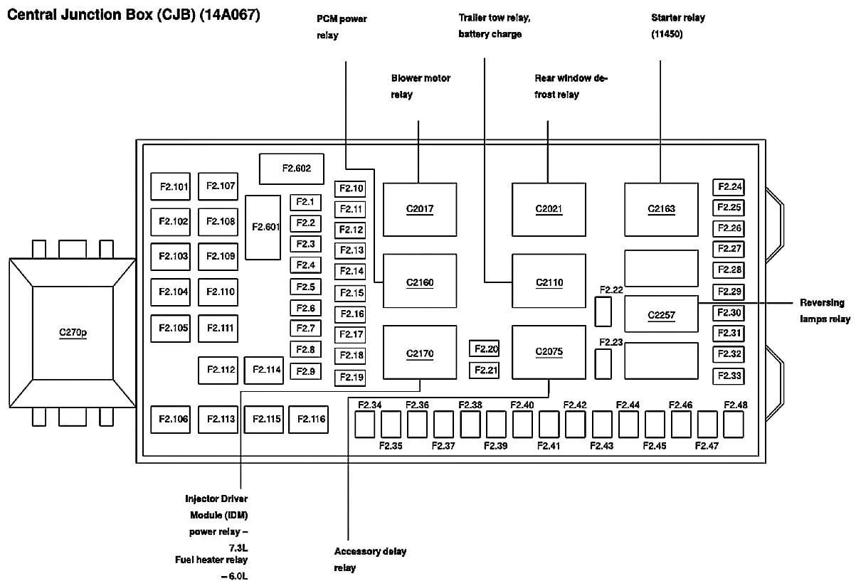 35 2011 Ford F350 Fuse Box Diagram