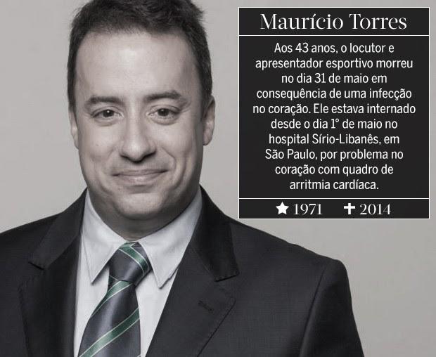 Maurício Torres (Foto: ARTE: EDUARDO GARCIA)