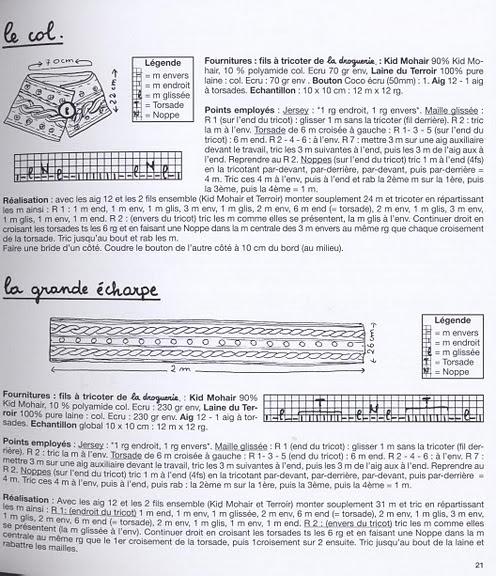 La Droguerie-Mes accessoires 011 (496x576, 113Kb)