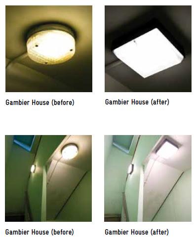 2015 led lamp lighting technology