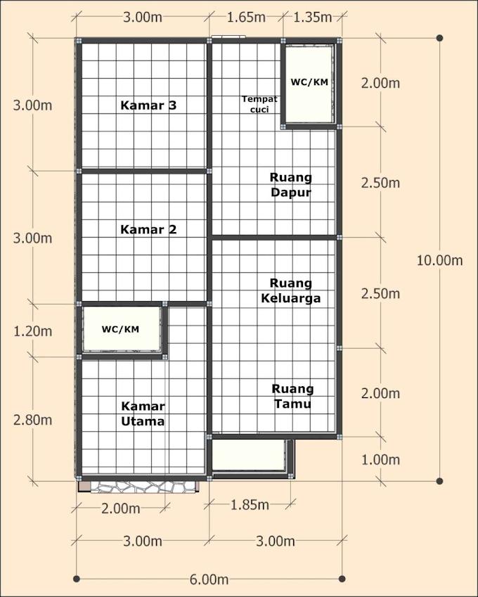 Kamar Rumah Minimalis Sederhana   Ide Rumah Minimalis