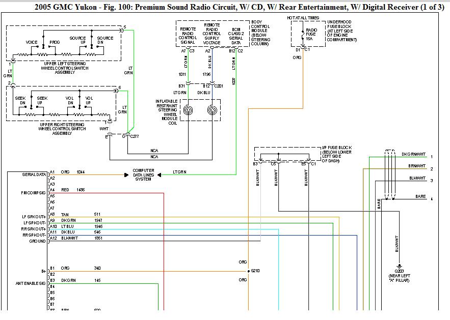 Diagram 2002 Gmc Yukon Radio Wire Diagram Full Version Hd Quality Wire Diagram P91addleplug Fanfaradilegnano It