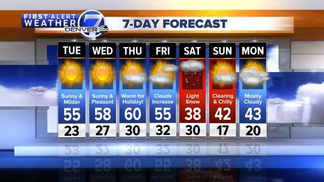 Denver, CO 7-Day Weather Forecast | thedenverchannel.com