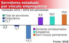 Pesquisa Perfil dos Estados Brasileiros (Crédito: IBGE)