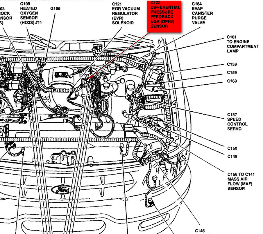 2001 Ford F250 Engine Diagram Wiring Diagram Camp Warehouse C Camp Warehouse C Pasticceriagele It