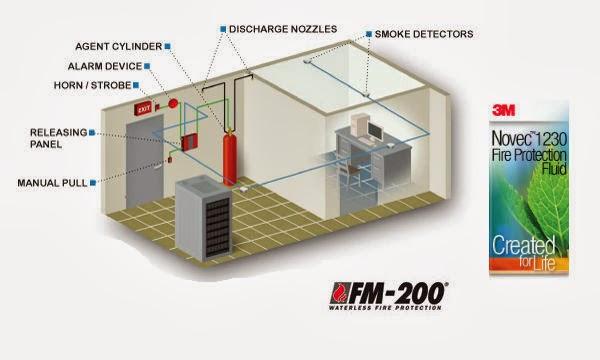 FM200 Fire Suppression System