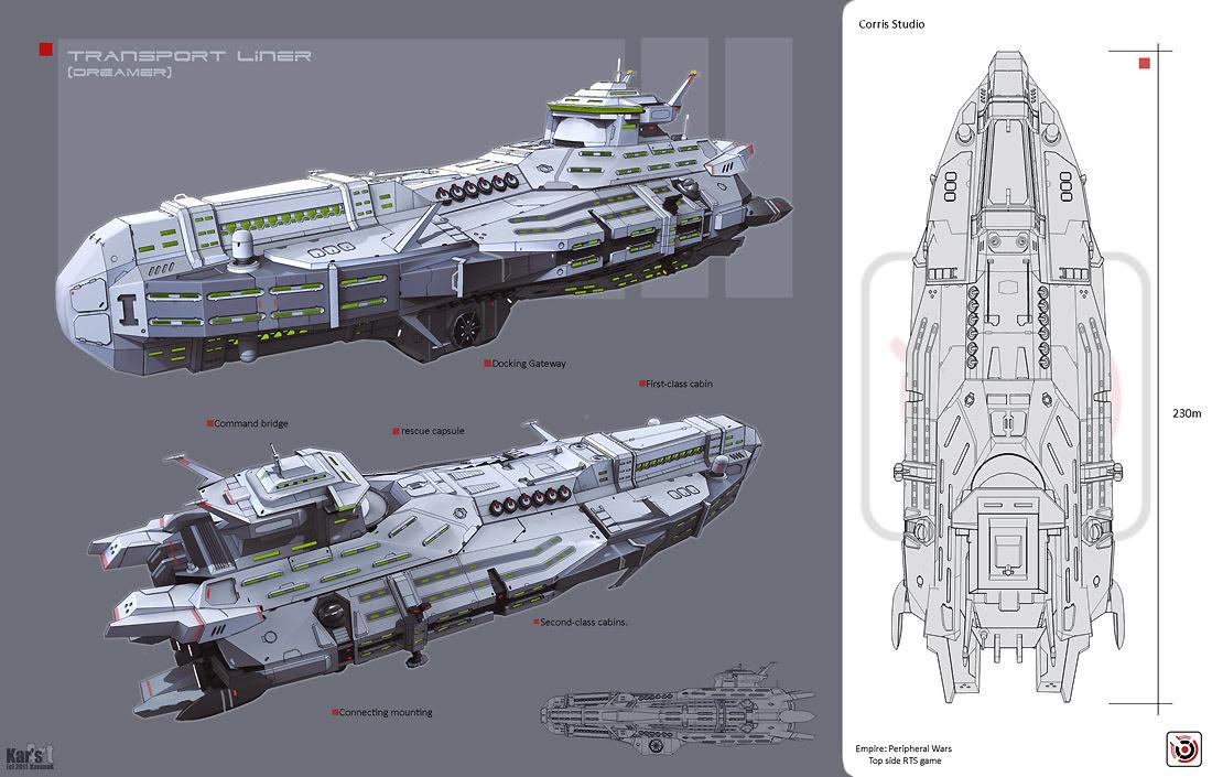 Concept Ships Concept Ships By Karanak