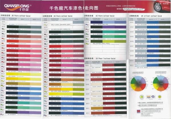 auto paint color chart 2017 - Grasscloth Wallpaper