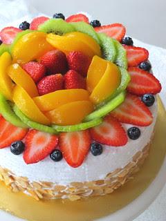 Cake Decorating Xs