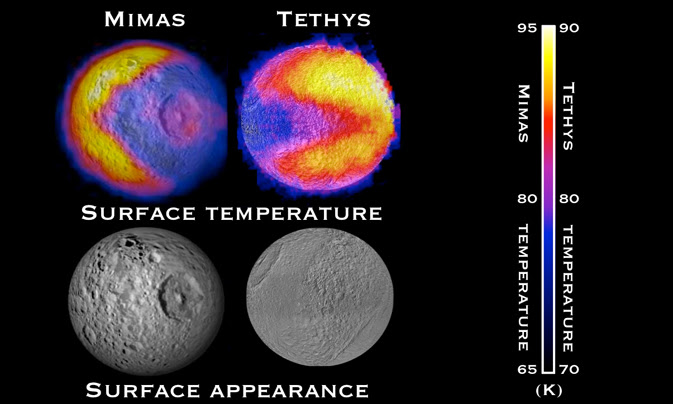 Saturn's moons Mimas and Tethys