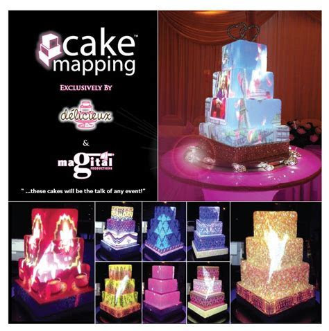 Delicieux Cakes > Cake Mapping
