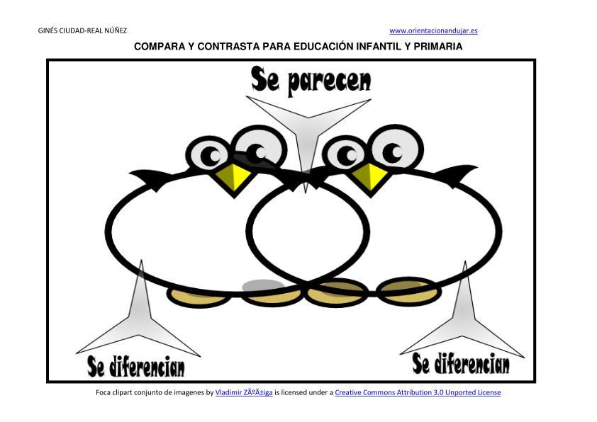 gea educadores  categorizaci u00f3n de im u00e1genes con diagramas de venn  en que se parecen en que se