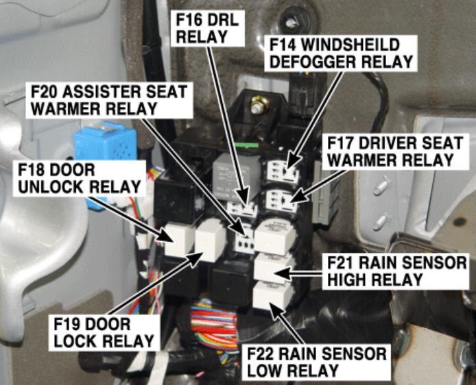 Kia Carens Fj 2002 2006 Fuse Box Diagram Auto Genius