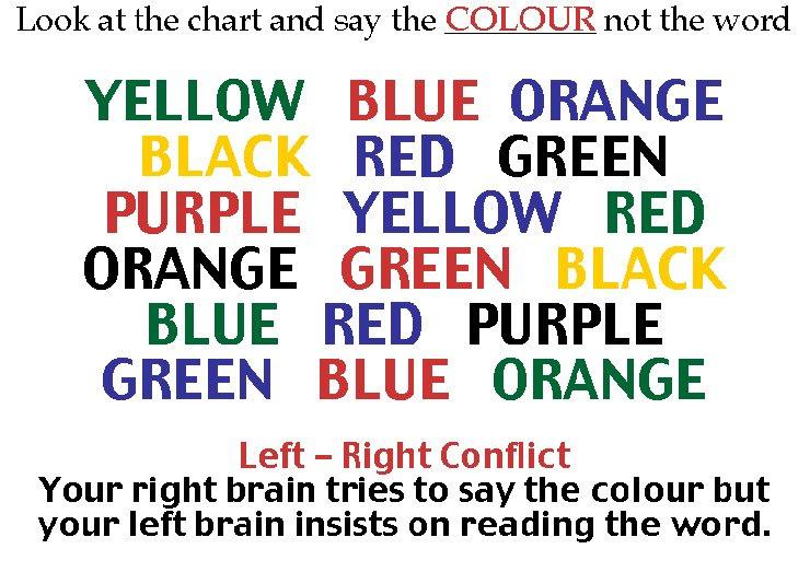 Test Your Brain : Right Brain or Left Brain?