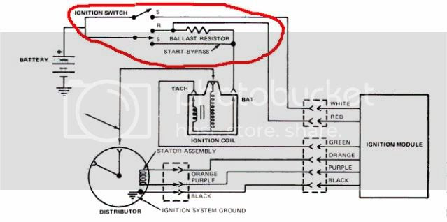 Diagram Early Bronco Ignition Switch Wiring Diagram Full Version Hd Quality Wiring Diagram Schematicwiringl Air China It