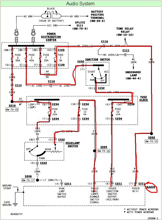 2001 Dodge Dakota Brake Switch Wiring Diagram Full Hd Version Wiring Diagram Torodiagram Cabinet Accordance Fr