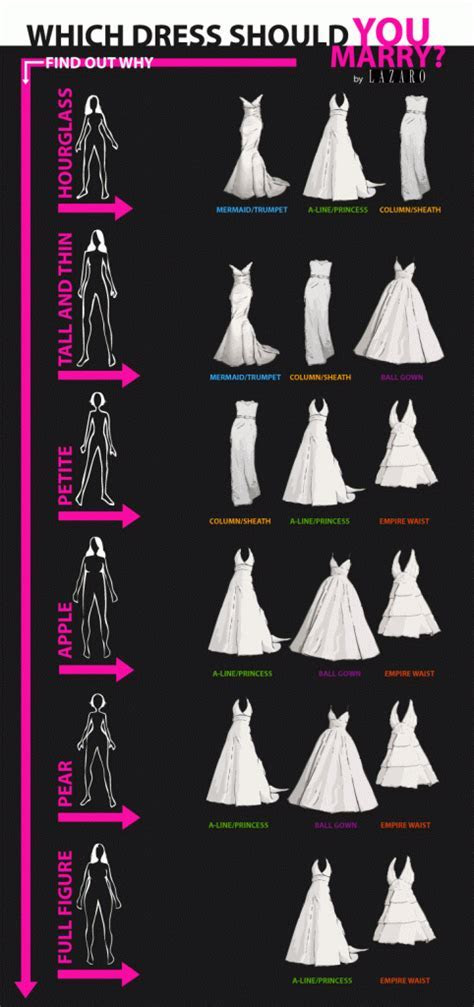 The Perfect Wedding Dress For Your Body Type   South