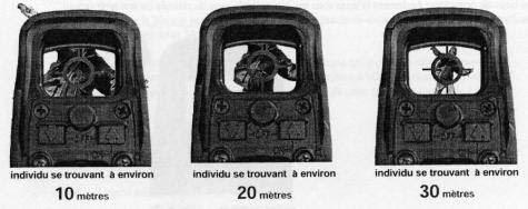 Viseur électronique du LBD 40
