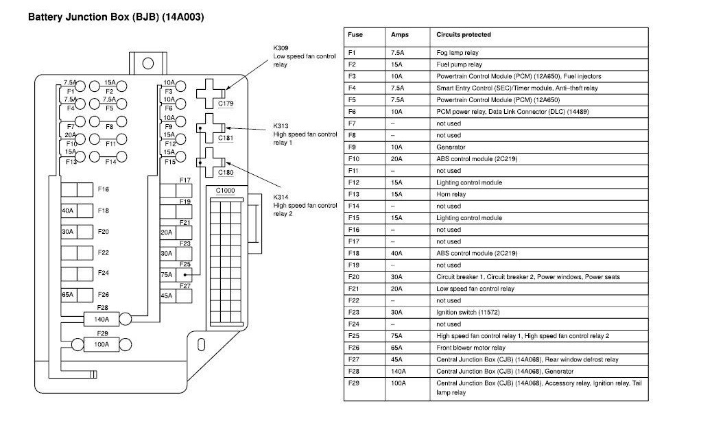 1992 Nissan Sentra Fuse Box Diagram