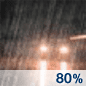 Rain Chance for Measurable Precipitation 80%