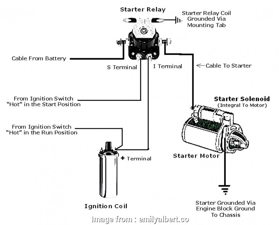 2005 Jeep Starter Solenoid Wiring Diagram Full Hd Quality Version Wiring Diagram Kami Diagrambase Mille Annonces Fr