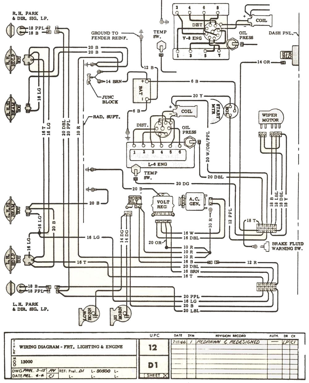 1967 Chevelle Wiring Diagram Online Wiring Diagram Dedicated Dedicated Pasticceriagele It