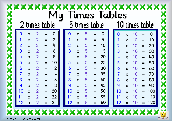 3 MULTIPLICATION TABLE SONG DOWNLOAD, TABLE SONG