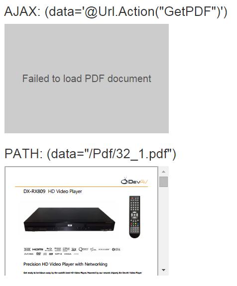 Failed to load PDF document ASP.NET MVC ajax Ajax