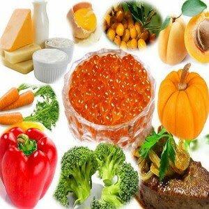 vitamin-A-v-produktah-pitanija1
