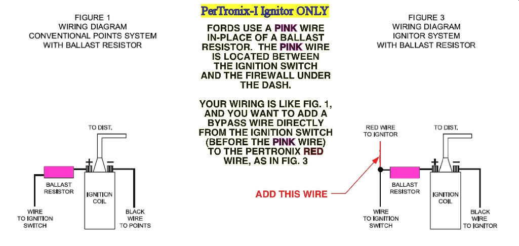Pertronix: should it be run on the resistor wire or ...