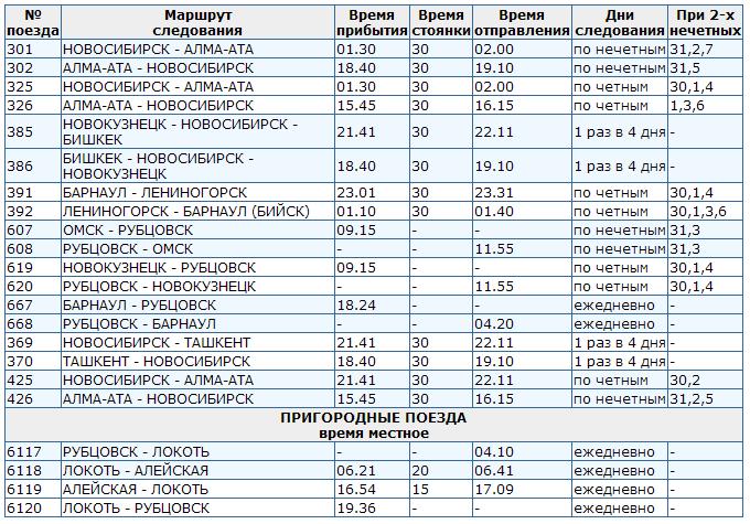 доброго времени расписание ж д новосибирск ташкент ОКВЭД