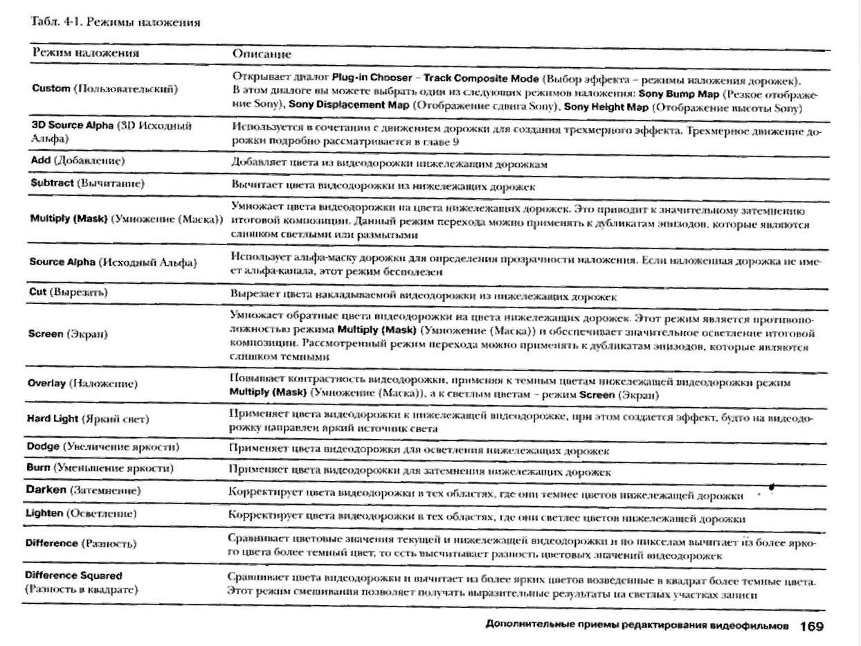 http://redaktori-uroki.3dn.ru/_ph/12/459403570.jpg