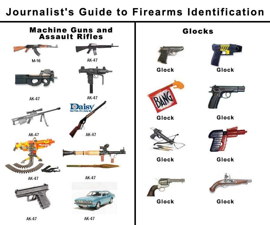 http://cybermech.net/ar/gun_guide.jpg
