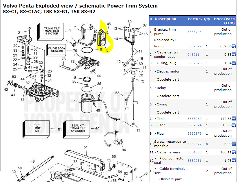 Wiring Diagram Source  Volvo Penta Tilt Trim Diagram